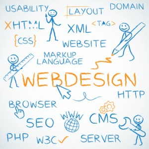 verschiedene Stichwrter zum Thema Webdesign |  rubysoho - Fotolia.com